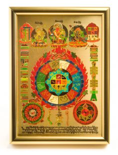 Protection Mandala plaque (S)
